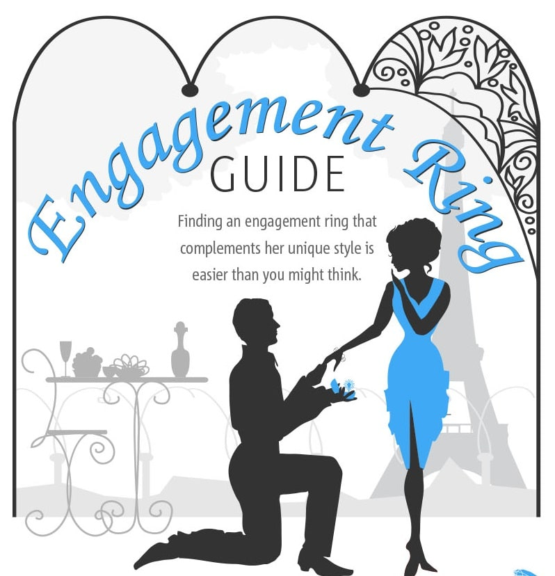 The Engagement Ring Rulebook Surprising Tips to Know Before Proposing