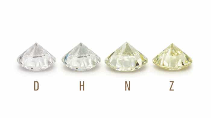 different diamond colors