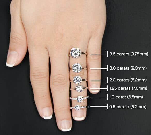 diamond carat ring comparison